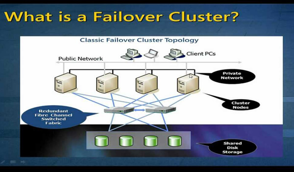 Case Study 1 - Failover Clustering